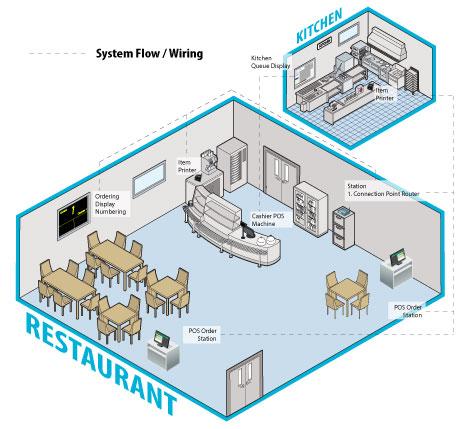 pos-system-order-station-mobile-order-tablet-tb